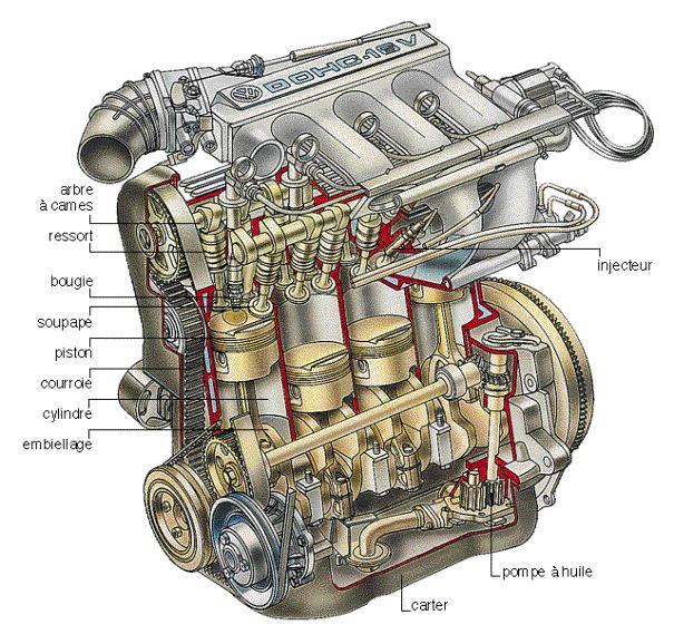moteur voiture coupe