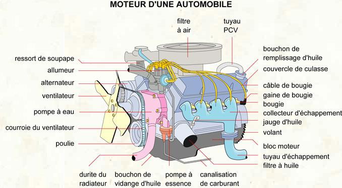 voiture moteur