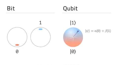 différence bit qubit