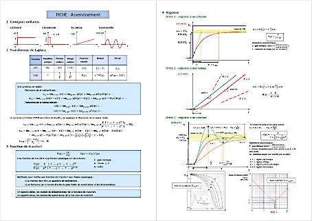 Fiche cours Asservissement SLCI pdf
